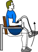 lower abdominal workout, captain's chair