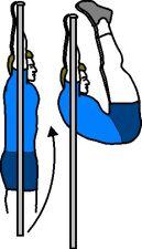 Hanging Full Leg Raises