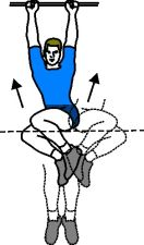 Hanging Double Knee Alternating Twists