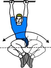 Hanging Knee Wipers
